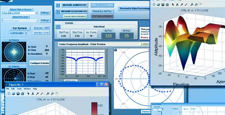 RF and Wireless Test Software